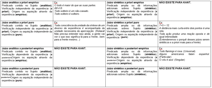 esquema-juizos1